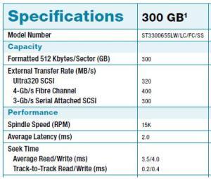 SeagateCheetah300GB15K
