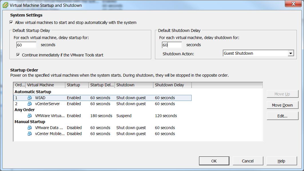 vSphere – Virtual Machine Startup and Shutdown Behavior